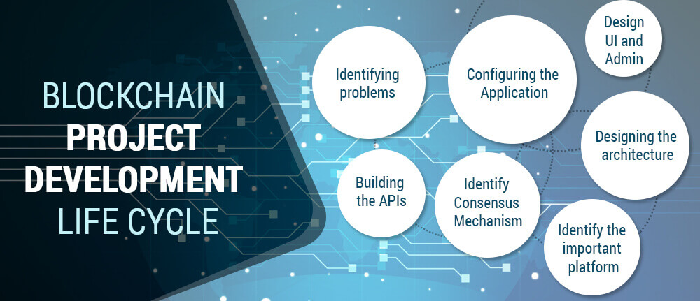 Blockchain Project Development Life Cycle