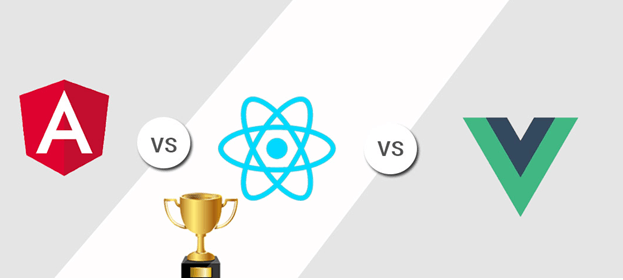Comparison of Angular, React and Vue