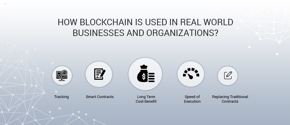 HOW BLOCKCHAIN IS USED IN REAL WORLD BUSINESSES AND ORGANIZATIONS