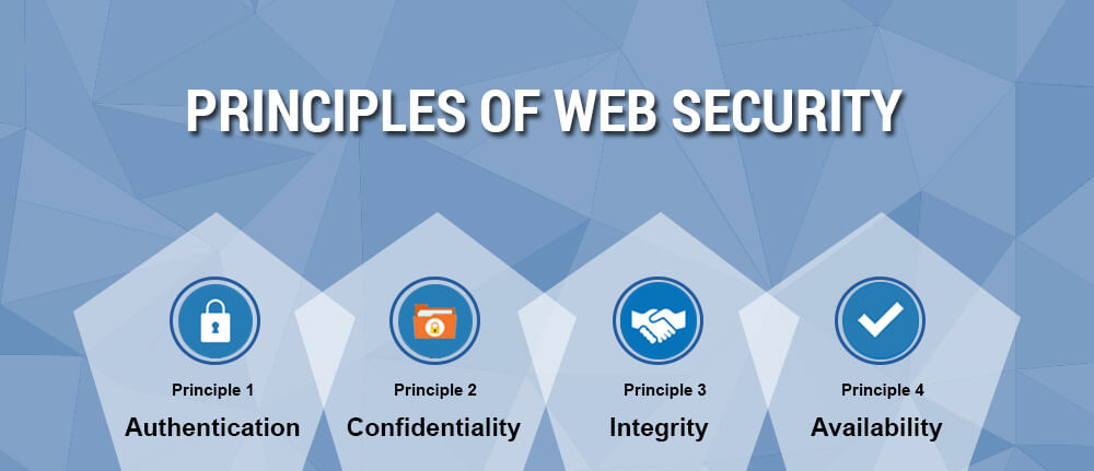 Principles of Web Security