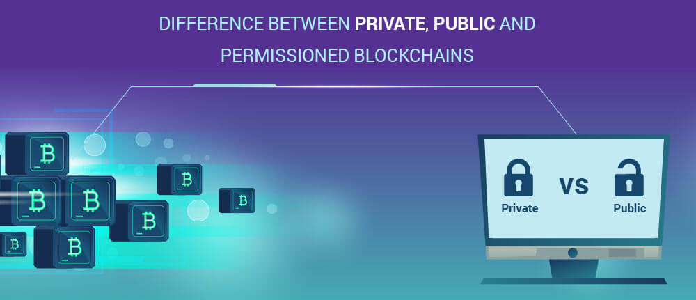 Private vs Public vs Permissioned Blockchains