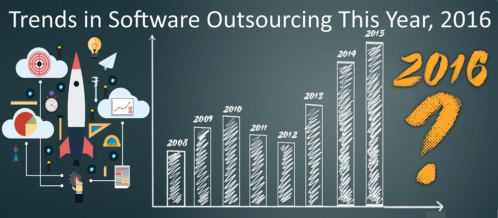 Trends in Software Outsourcing
