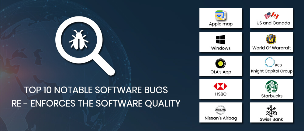 Top 10 Notable Software Bugs