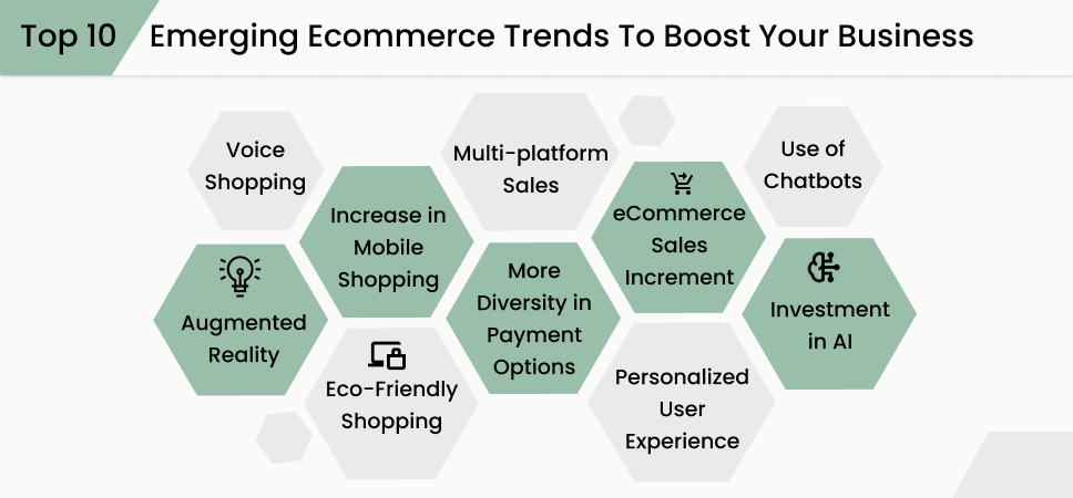 top-10-emerging-ecommerce-trends-to-boost-your-business