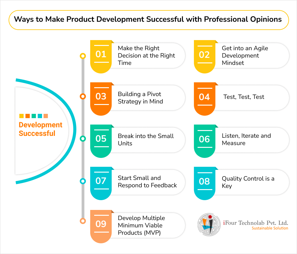 ways-to-make-product-dev-successful-with-pro-opinion