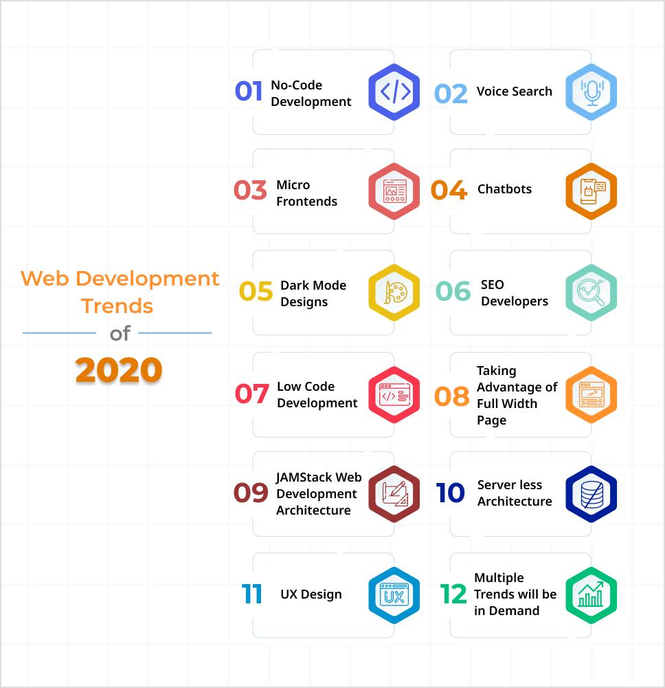 web-dev-tends-of-2020