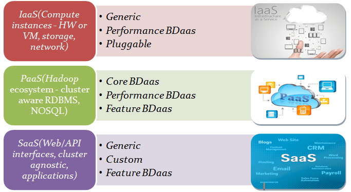 nopCommerce software development in india